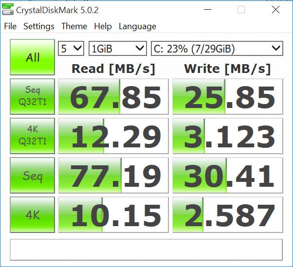 Voyo_V2_CrystalDiskMark_C_Drive_EMMC