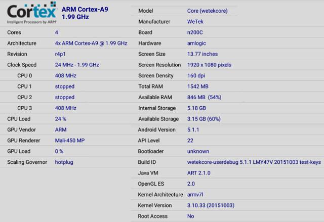 WeTek_Core_CPU-Z