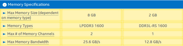 Memory _Bandwidth_x5-Z8500_vs_x5-Z8300