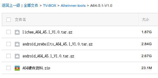 Allwinner_A64_SDK_Linux