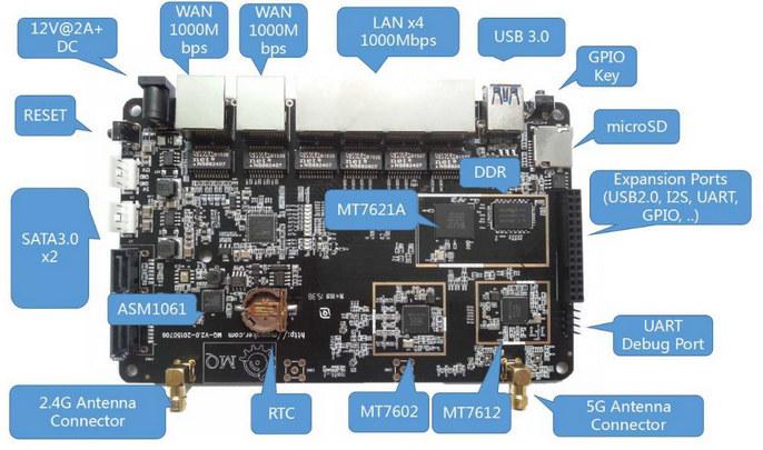 WiTi_Router_Board