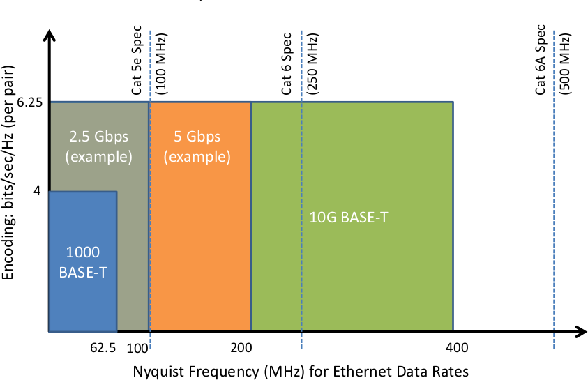 Broadcom BCM4908 Router SoC Supports 2 5 Gigabit Ethernet