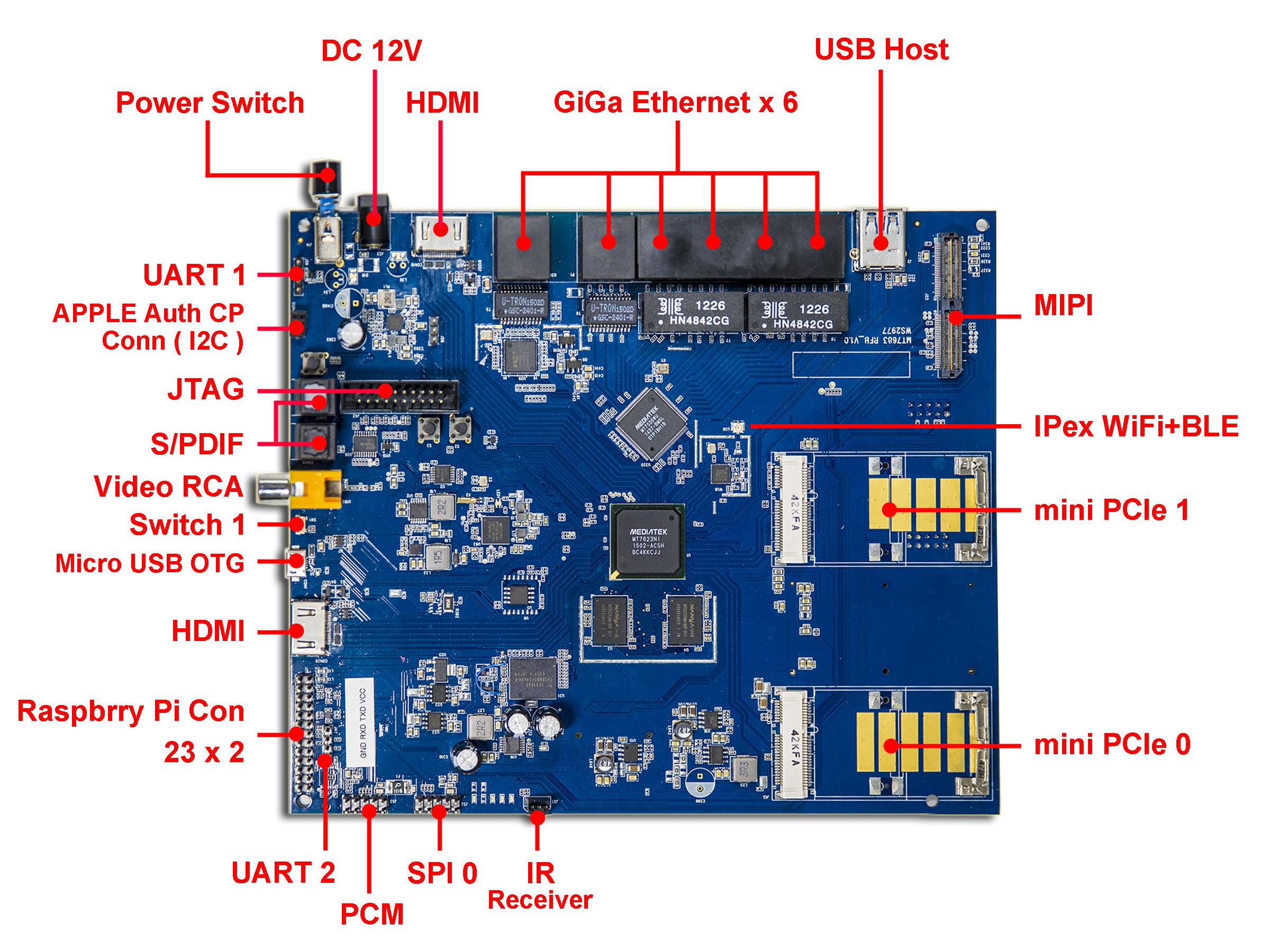 98 Geek Force Mediatek Mt7623 Router Board Features 6 Gbe