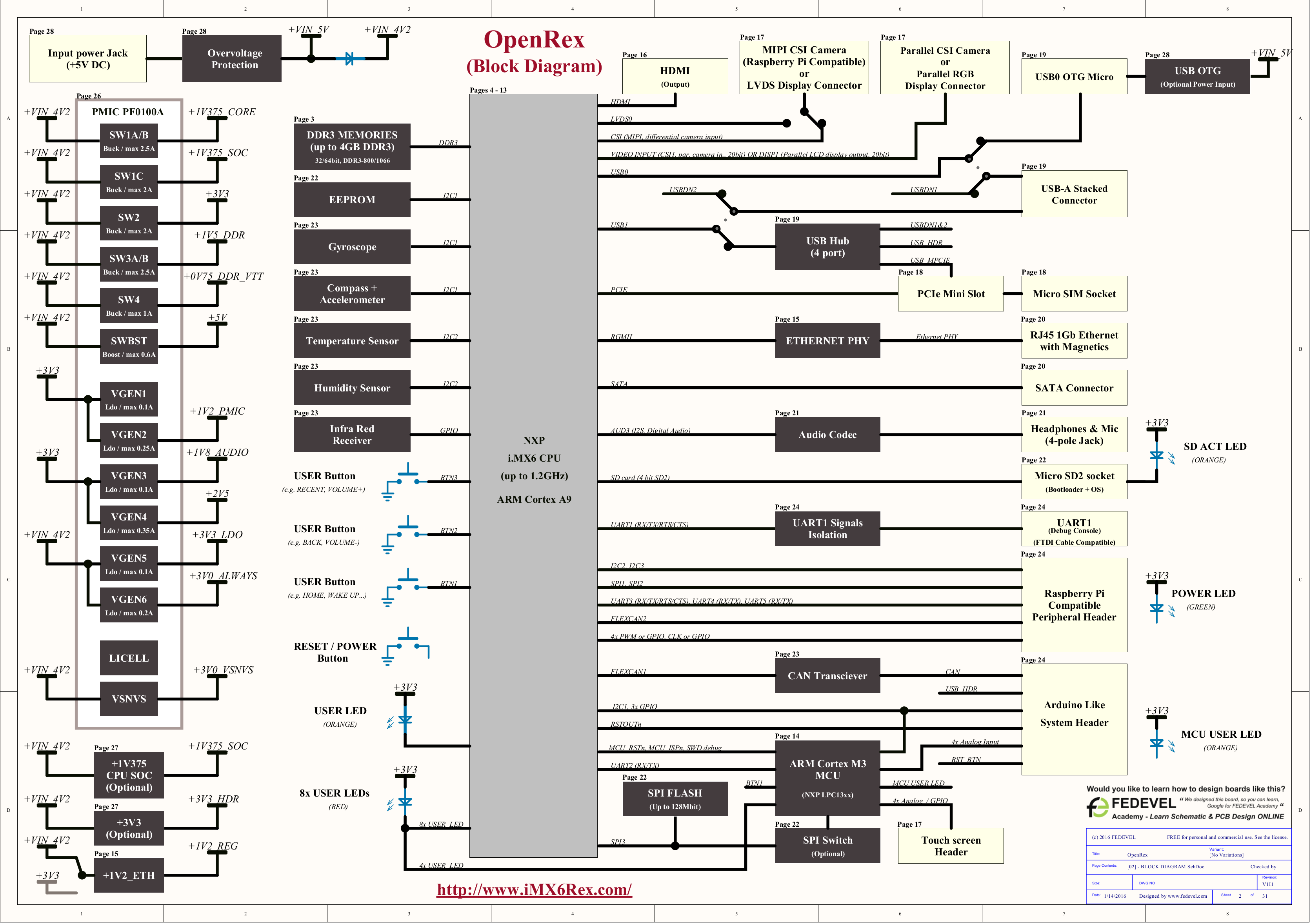 Openrex Nxp I Mx6 Open Source Hardware Board Design Files