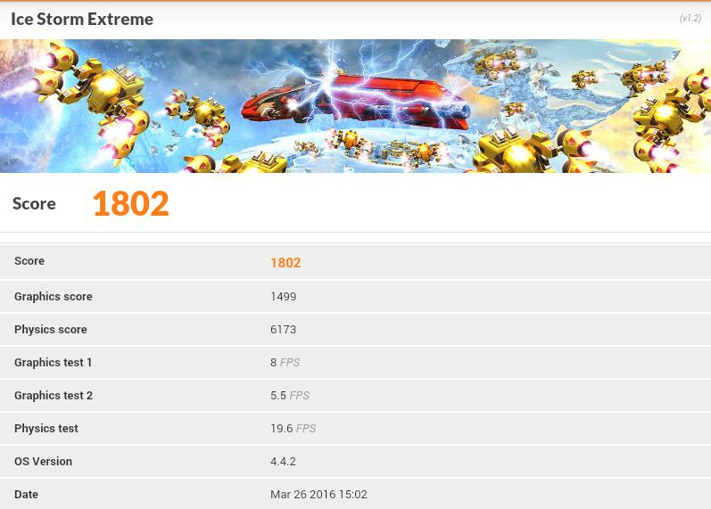 3DMark_Ice_Storm_Extreme_U4-Quad-Hybrid