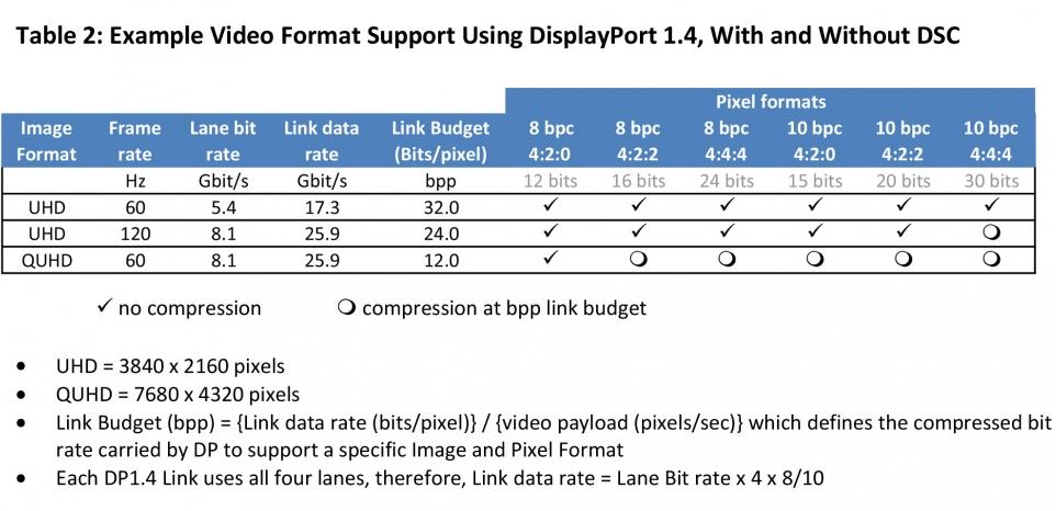 DisplayPort_1.4_8K_QUHD