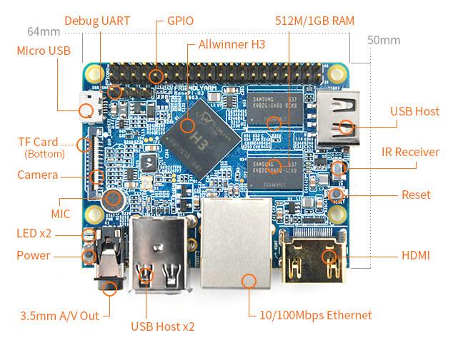 NanoPi M1 Allwinner H3 Development Board with HDMI, CVBS