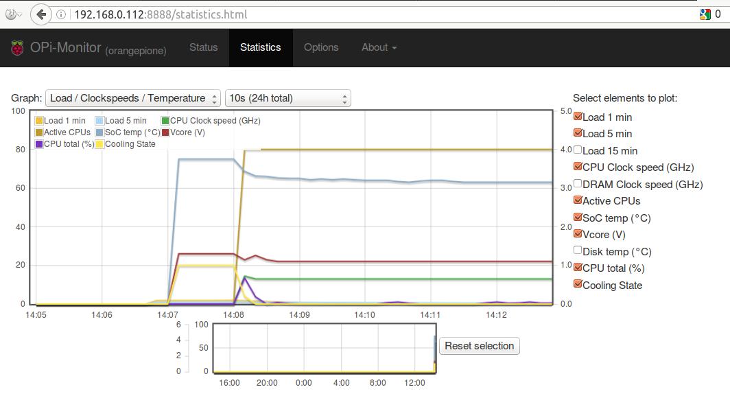 OPi-Monitor_Statistics