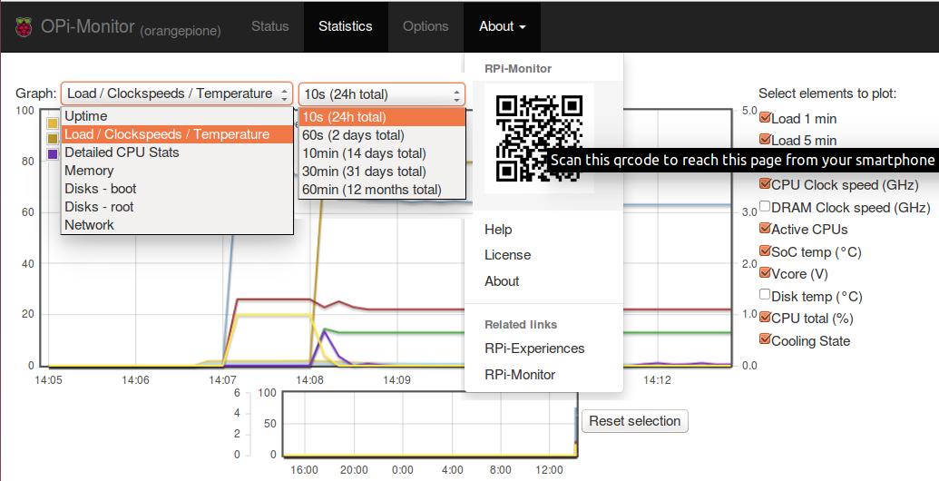 RPi-Monitor_Options