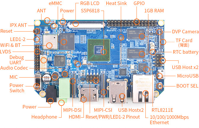 64-bit_octa-core_ARM-development-board
