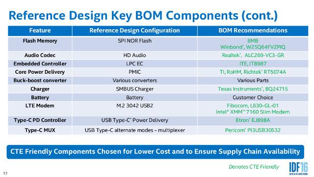 Apollo_Lake_Reference_Design_BoM_Part2