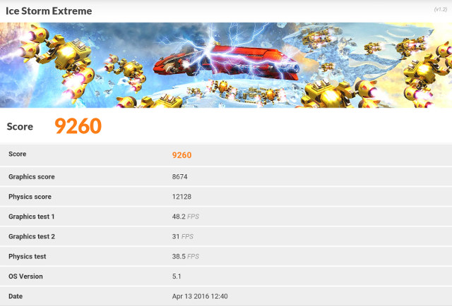 Xiaomi_Mi_Box_3_3DMark_Ice_Storm_Extreme_1080p