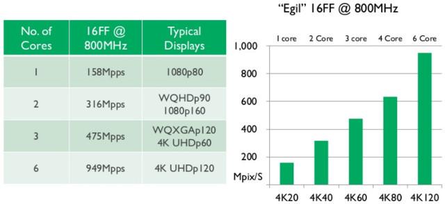Mali_Egil_Resolution_4K_120Hz