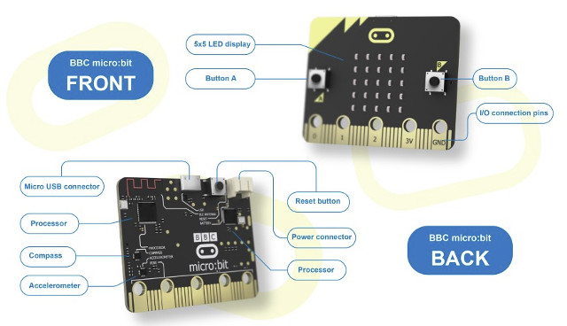 Microbit_description