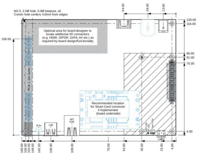 96Boards TV Platform Board Layout - Click to Enlarge