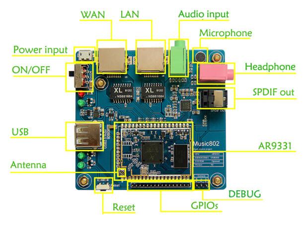 Audio_IoT_Board