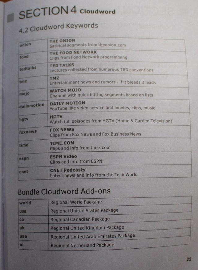 Cloudword_List