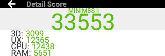 MINI-M8S-II_Antutu