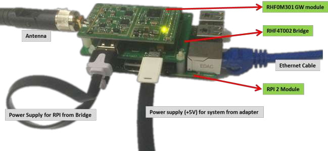 Raspberry_Pi_LoRa_Development_Kit