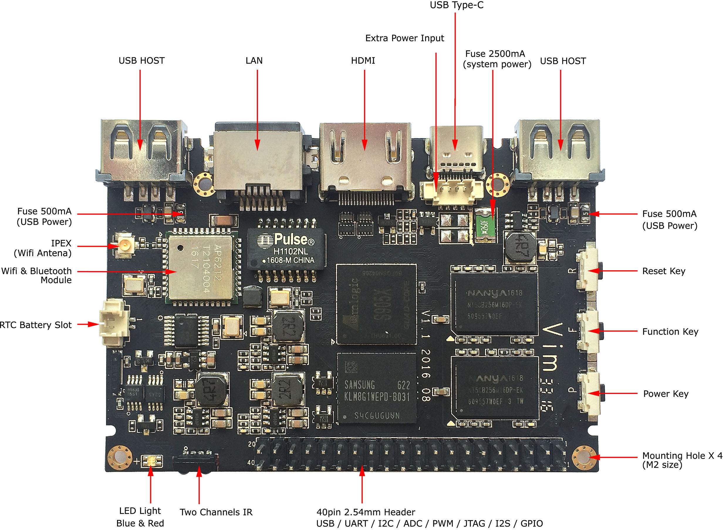 Sztomato Tvi Amlogic S905x Development Board To Support