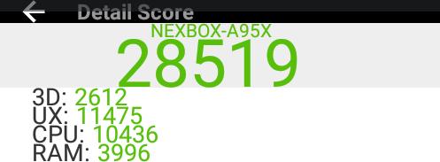 NEXBOX-A95X_Antutu_Amlogic_S905X