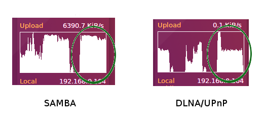 SAMBA_vs_DLNA-UPNP