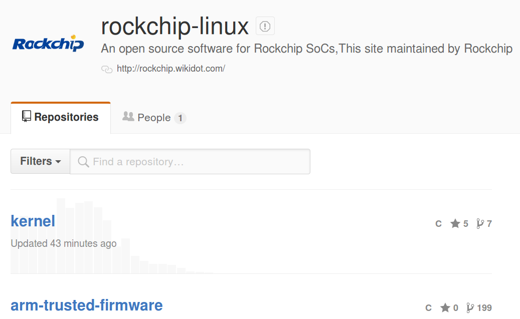 Official Rockchip Github Account and Wiki Launched