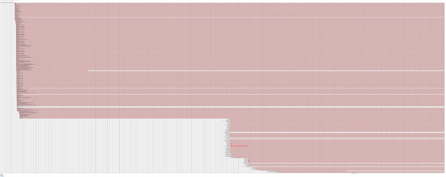 ubuntu_16.04_Bootchart