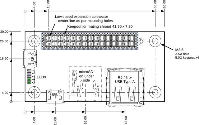 96Boards IoT Edition Standard (3.3V) Dimensions