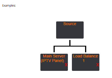 iptv-load-balancer