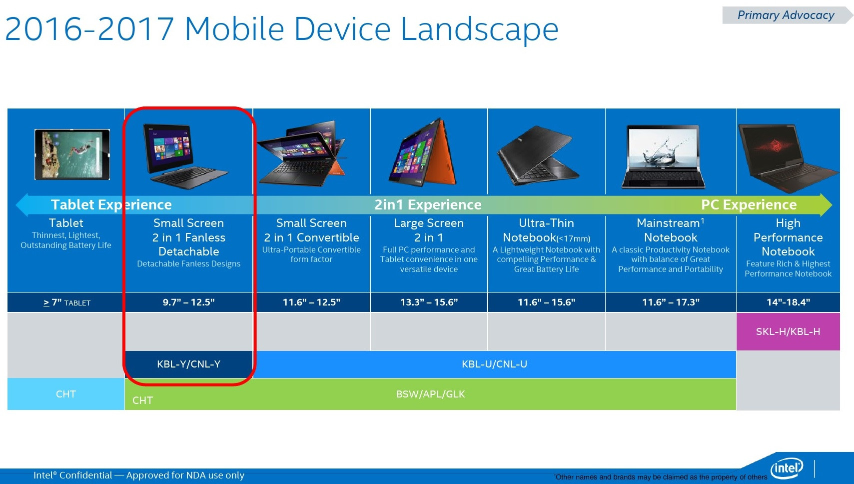 intel-mobile-roadmap-2016-2017