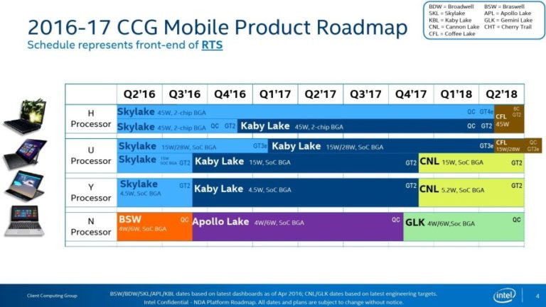 intel-roadmap-2017-2018