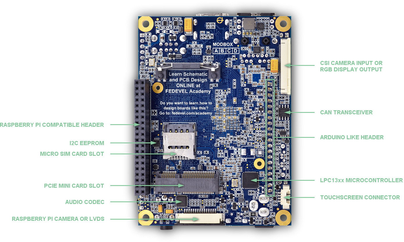 OpenRex Open Source Hardware NXP i MX6 Board Launched for