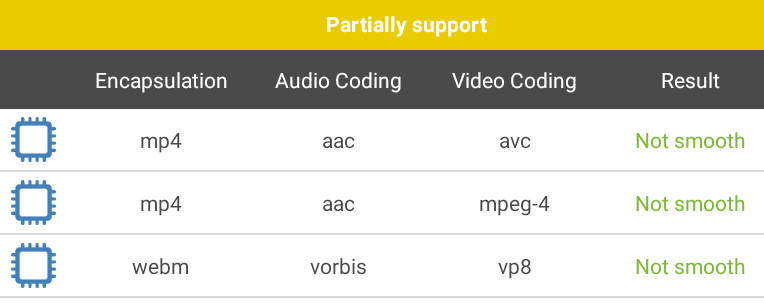 beelink-gt1-antutu-video-tester-partial-support