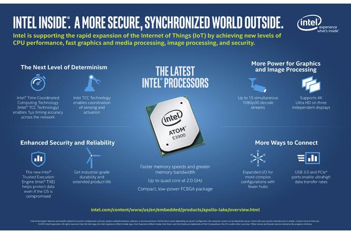 Intel-Аполло-озерно-ВГД