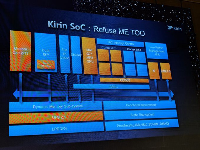 kirin-960-block-diagram