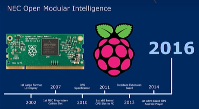 Raspberry Pi Compute Module 3 to be launched by the end of the year