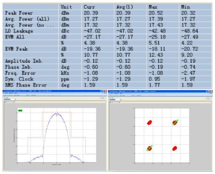 rtl8710af-802-11b-тест-данных