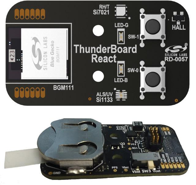 thunderboard-react
