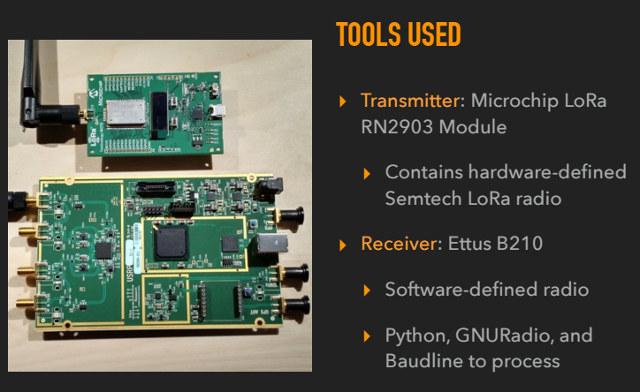 microchip-rm2903-ettus-b210-sdr