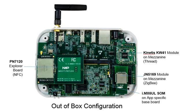 nxp-iot-gateway-board