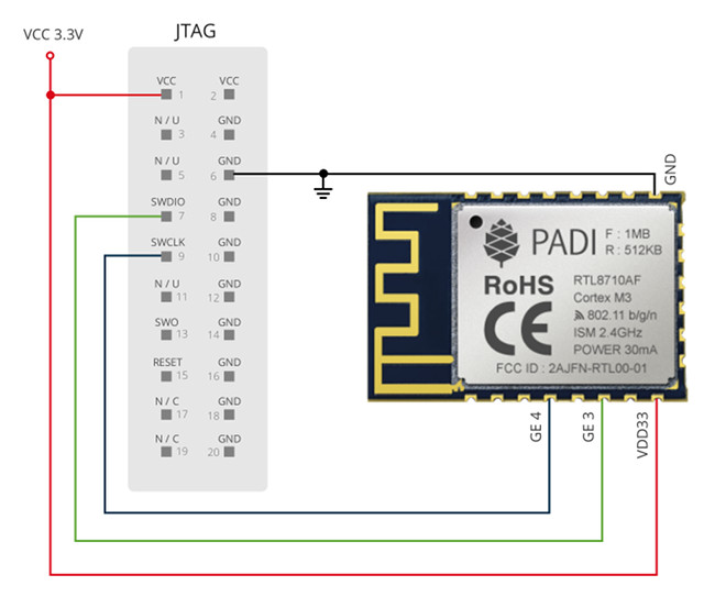 padi-iot-stamp-jlink-swd-connection