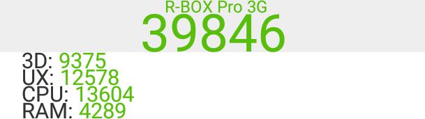 r-box-pro-3g-antutu