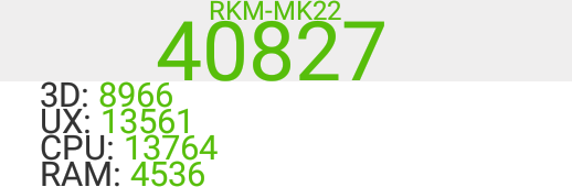 rkm-mk22-antutu-score