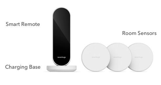 smart-remote-room-sensors
