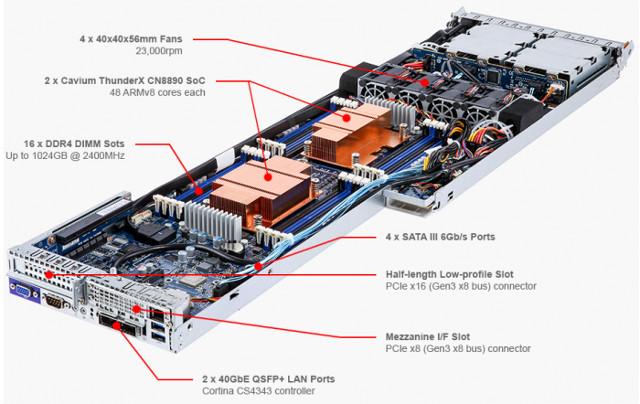 64-bit-arm-server-for-sale