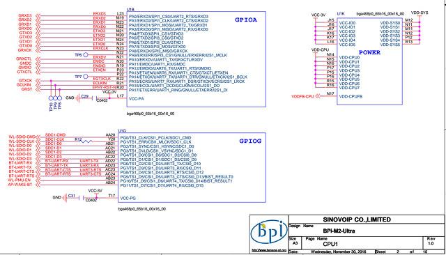 banana-pi-bpi-m2-ultra-schematics