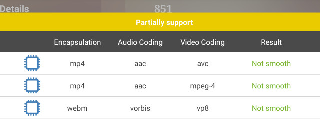 antutu-video-tester-partially-support