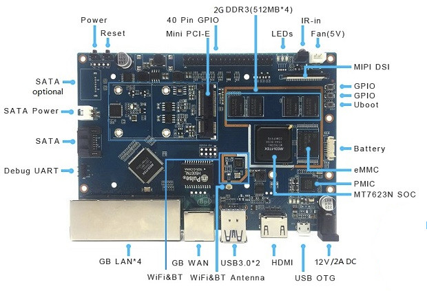 banana-pi-bpi-r2-router-board