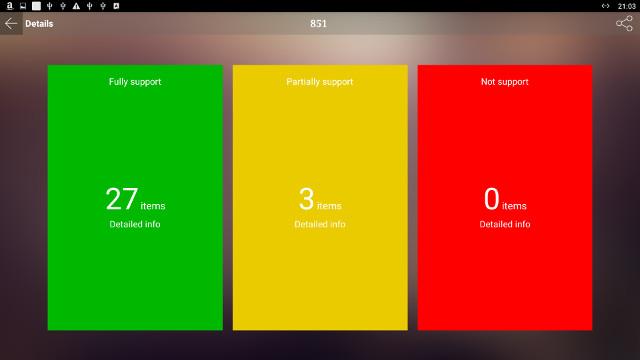 mecool-bb2-pro-antutu-video-tester